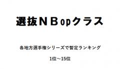 選抜NBopクラス  MFJ全国モトクロスSUGO大会